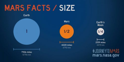 size-mars-facts_0