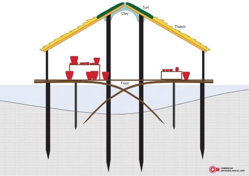 House plan pre fire
