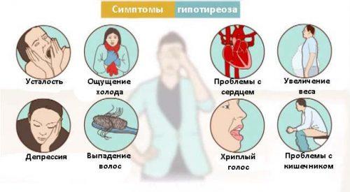 надо проверить щитовидную железу